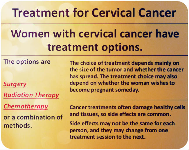 Treatment Choices In Cervical Cancer Isccp